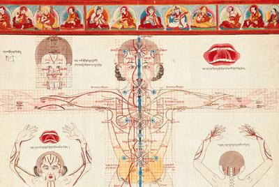 Beken energy tibetan medicine